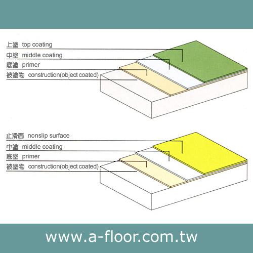 流展止滑地板 产品图展示
