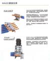 WAGO彈簧匣連接技術