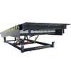 月台調整器<基座式><br>油壓平台,月台斜坡板