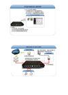 用於安防系統之通訊裝置,可使用於現有網路交換器之方式 來達到可利用現有網路設備將Port開關偵測來達到安控設備異常訊號判斷目的